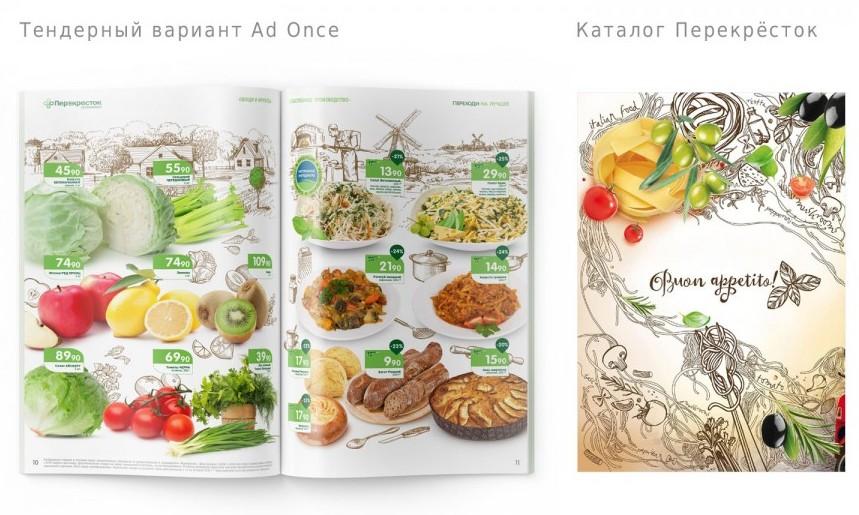 Изображение стиля каталога сети магазинов